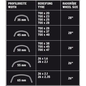 "SKS Bluemels B45 Garde-boue roue avant 28"", black"